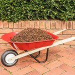 Double-ground Mulch