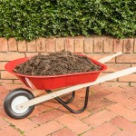 Single-ground Mulch